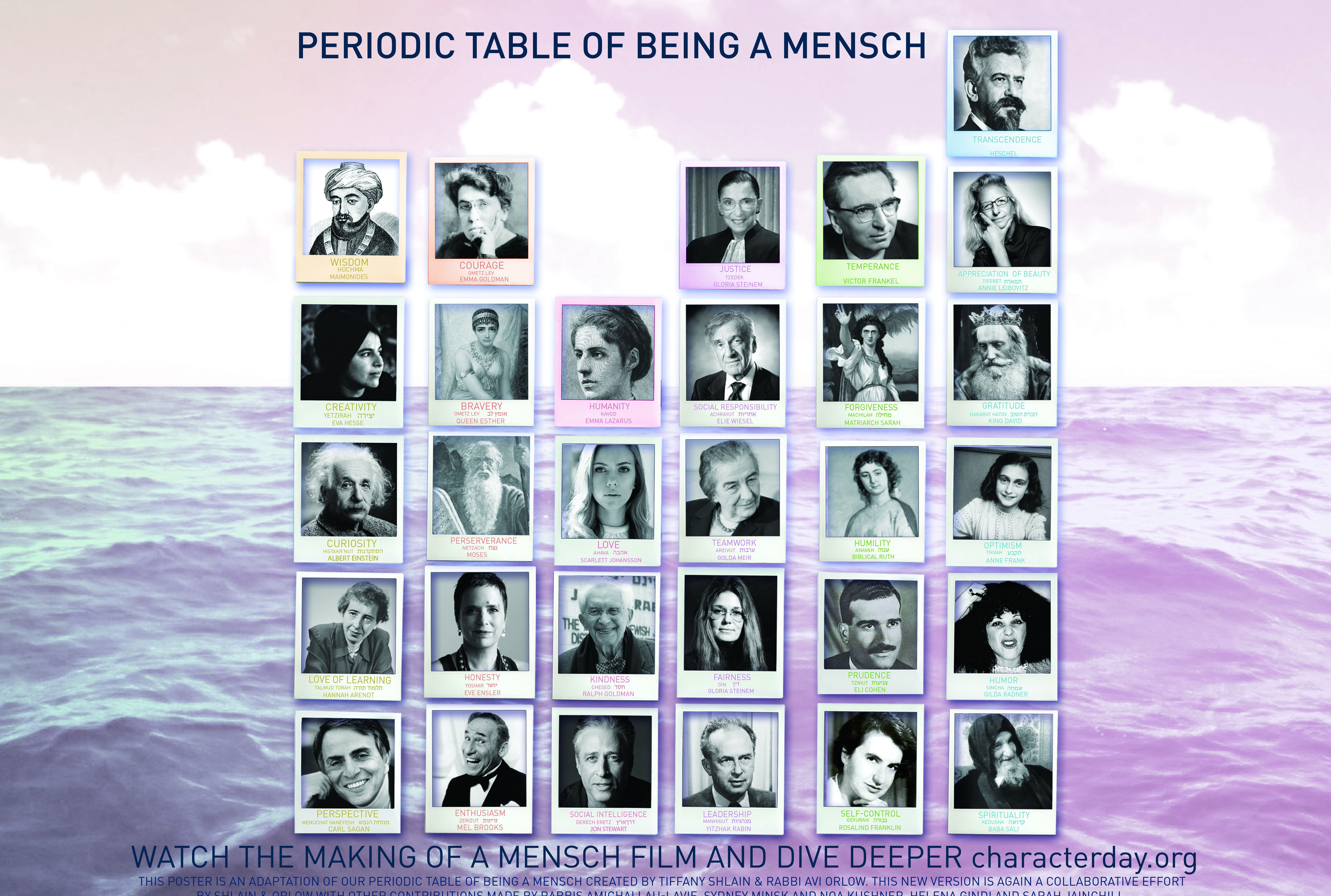 Prepent Day 18 The Periodic Table Of Being A Mensch The Forward
